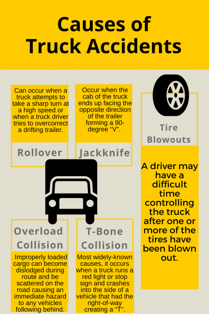 truck wreck causes