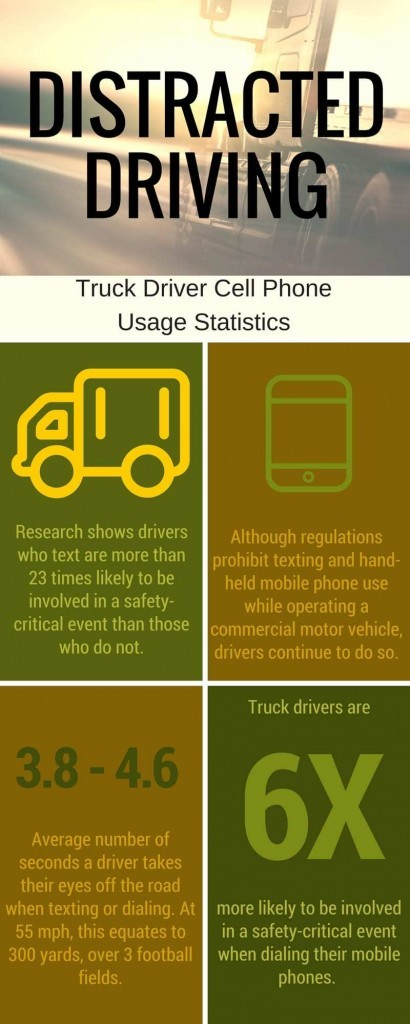 truck driver cell phone use